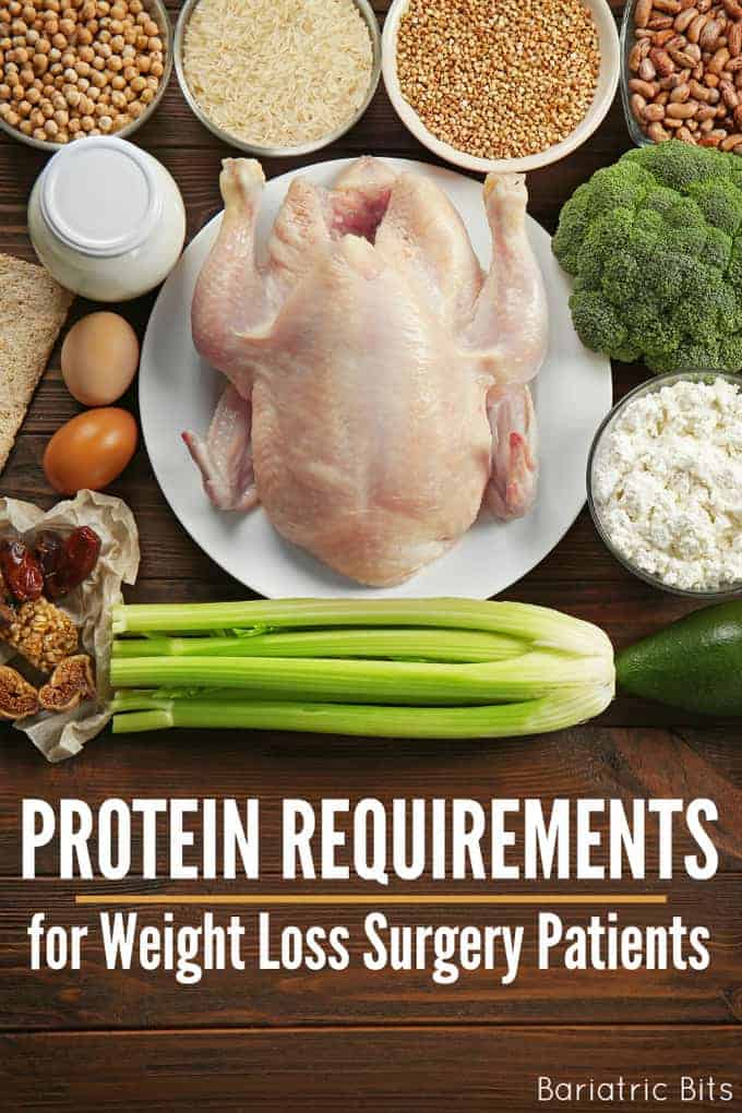 Protein Requirements for Weight Loss Surgery Patients